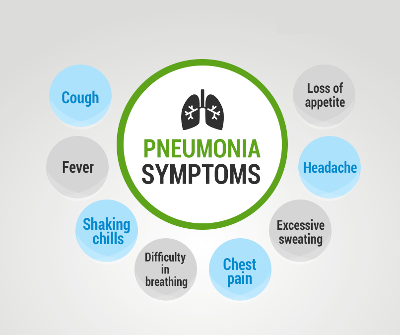 Pin on Asthma or Cough