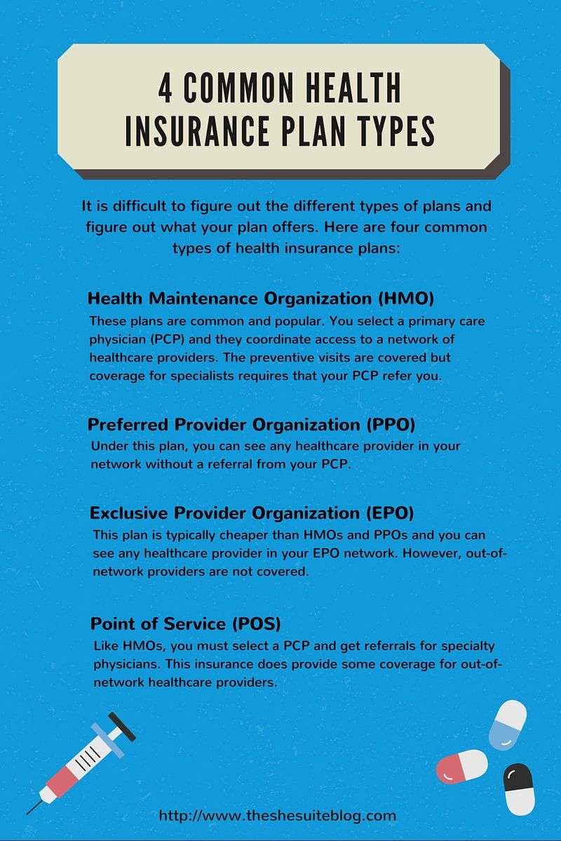 Check Out Our Post On Healthinsurance Basics Hmos Ppos We Ll