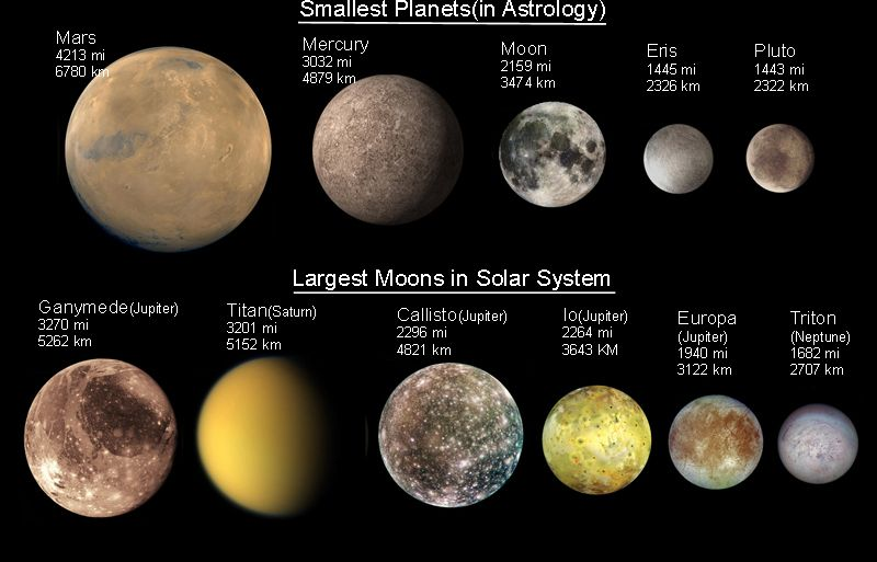 what are largest largest moons - photo #18
