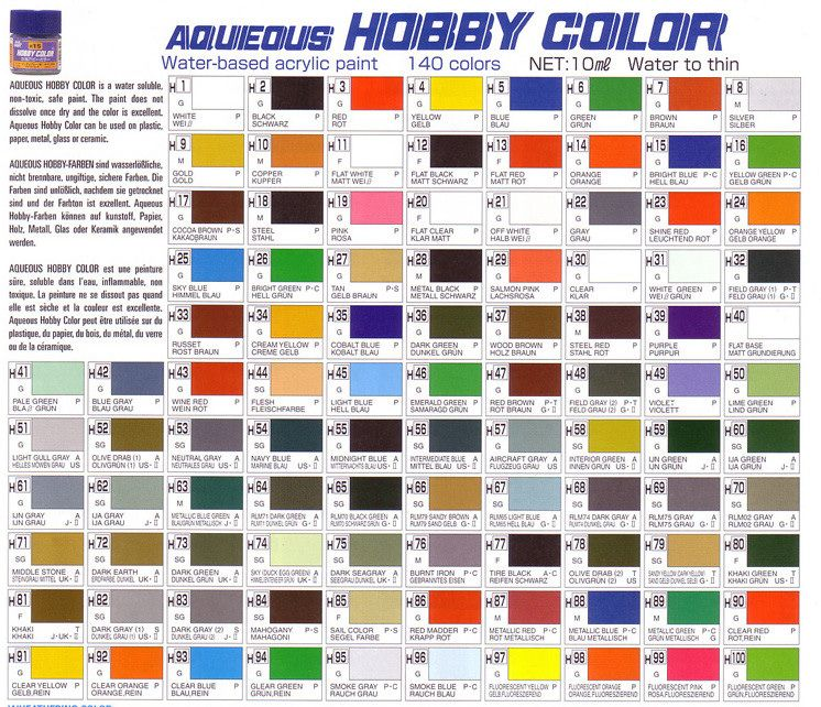 Here Is Our Cross Reference Chart For The Gunze Sangyo Mr Hobby Aqueous Paints