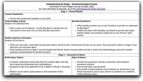 Understand by design lesson plan template learning theories - Understanding by design lesson plan template ...