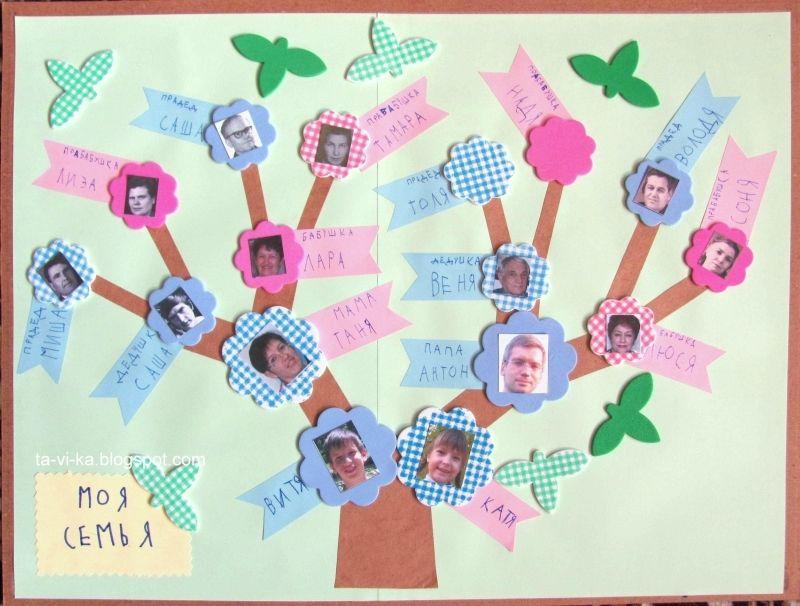 Генеалогическое древо в детский сад своими руками