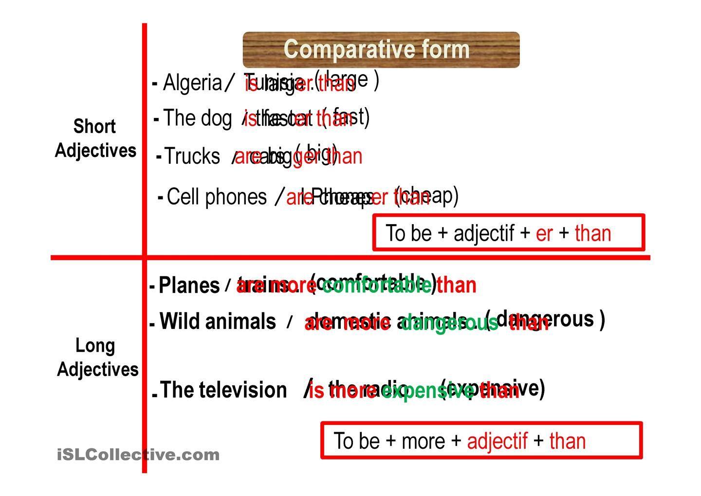 Comparatives Superlatives Equatives Reading And Writing Esl