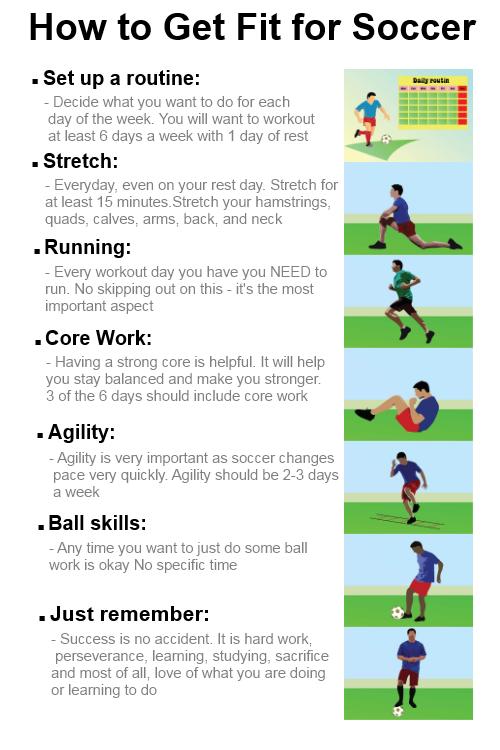 d9b4083b185b9731dc04954892650d9f - How To Get In Shape Like A Soccer Player