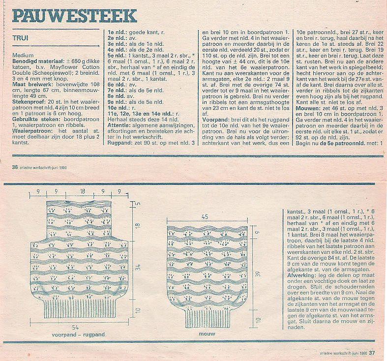 Ravelry Dirkjeks Trui In Pauwensteek Handwerken Pinterest