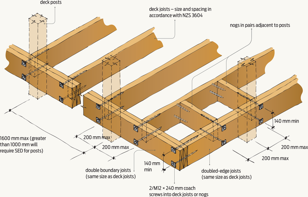 Deck structure design google search research for Timber deck construction