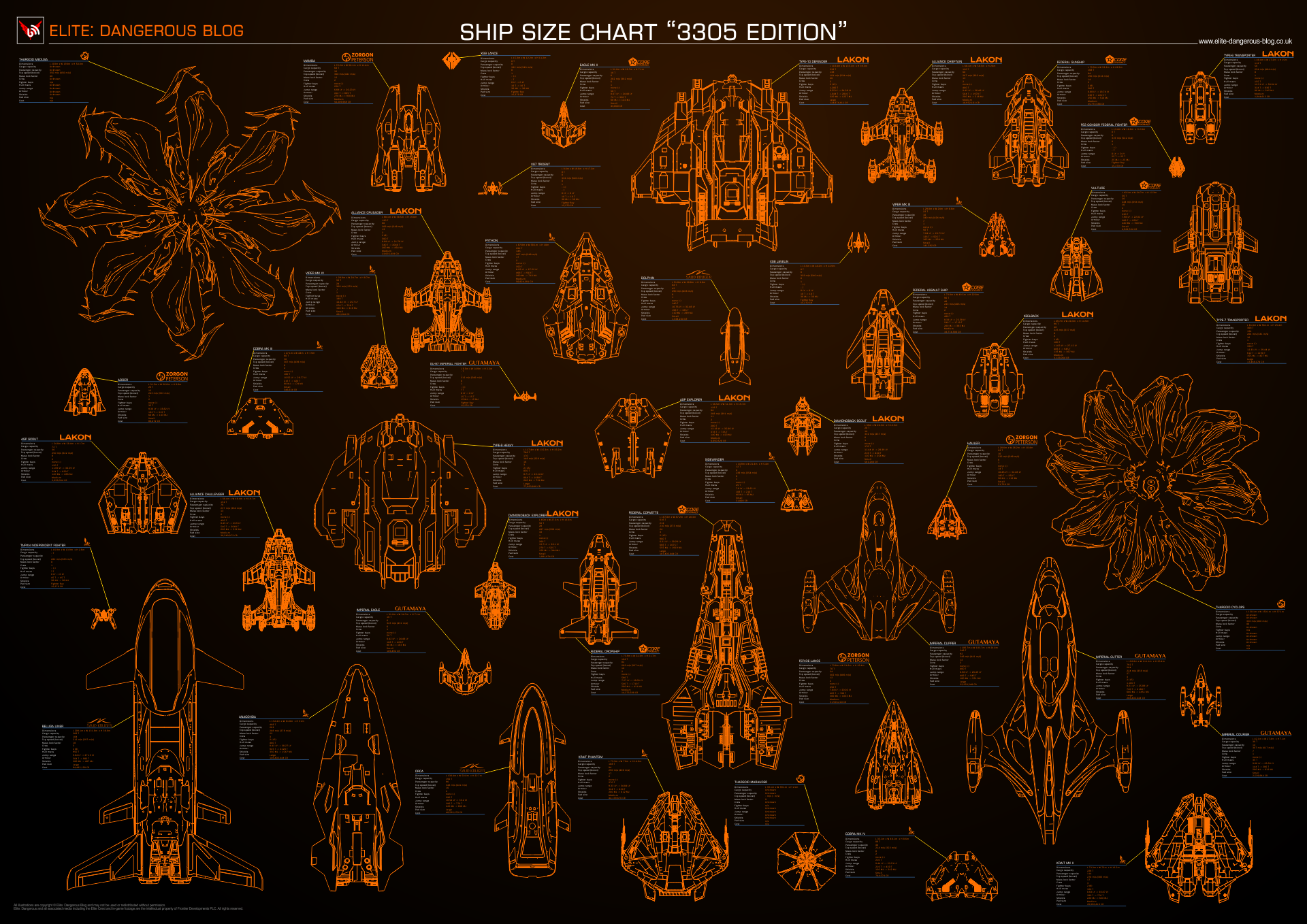 Elite Dangerous Blog News and events from the Elite