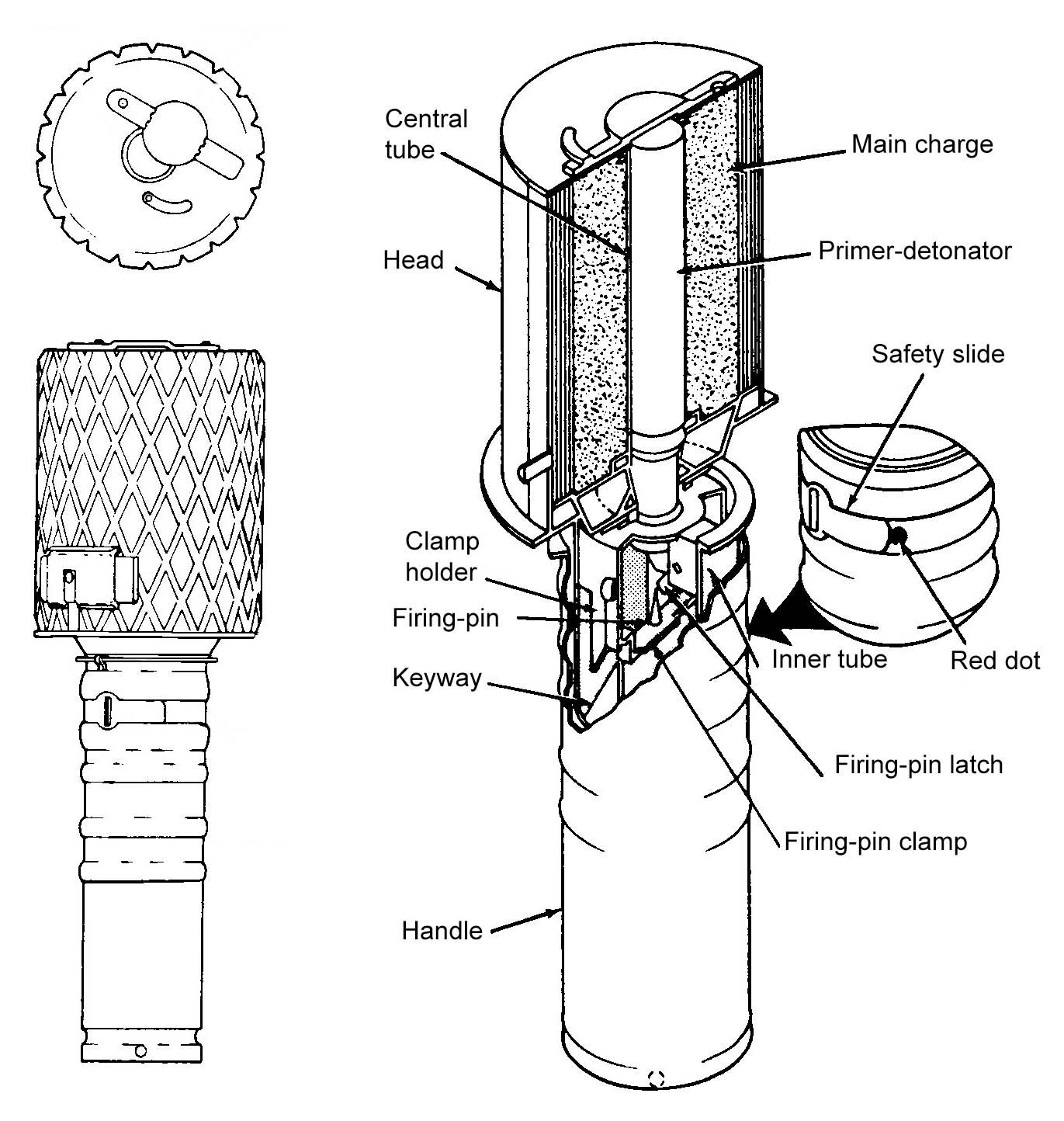 Photo Diagram Of Rgd 33 Grenade