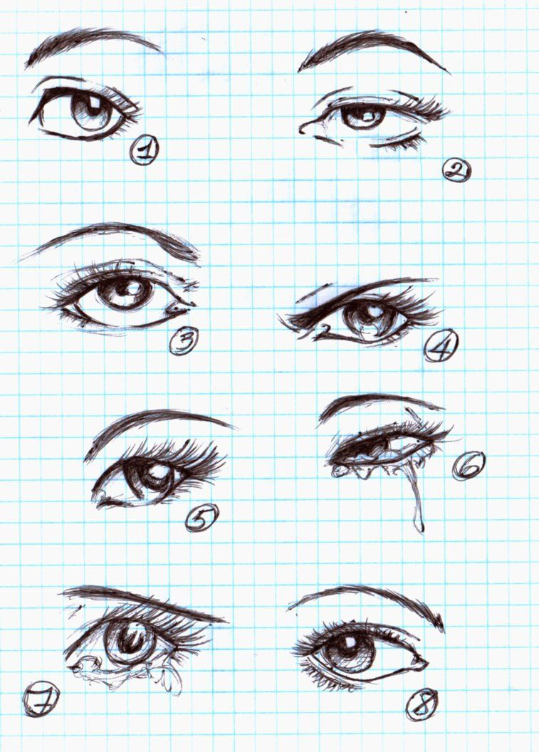 How I Draw Eyes By Mascarathecat