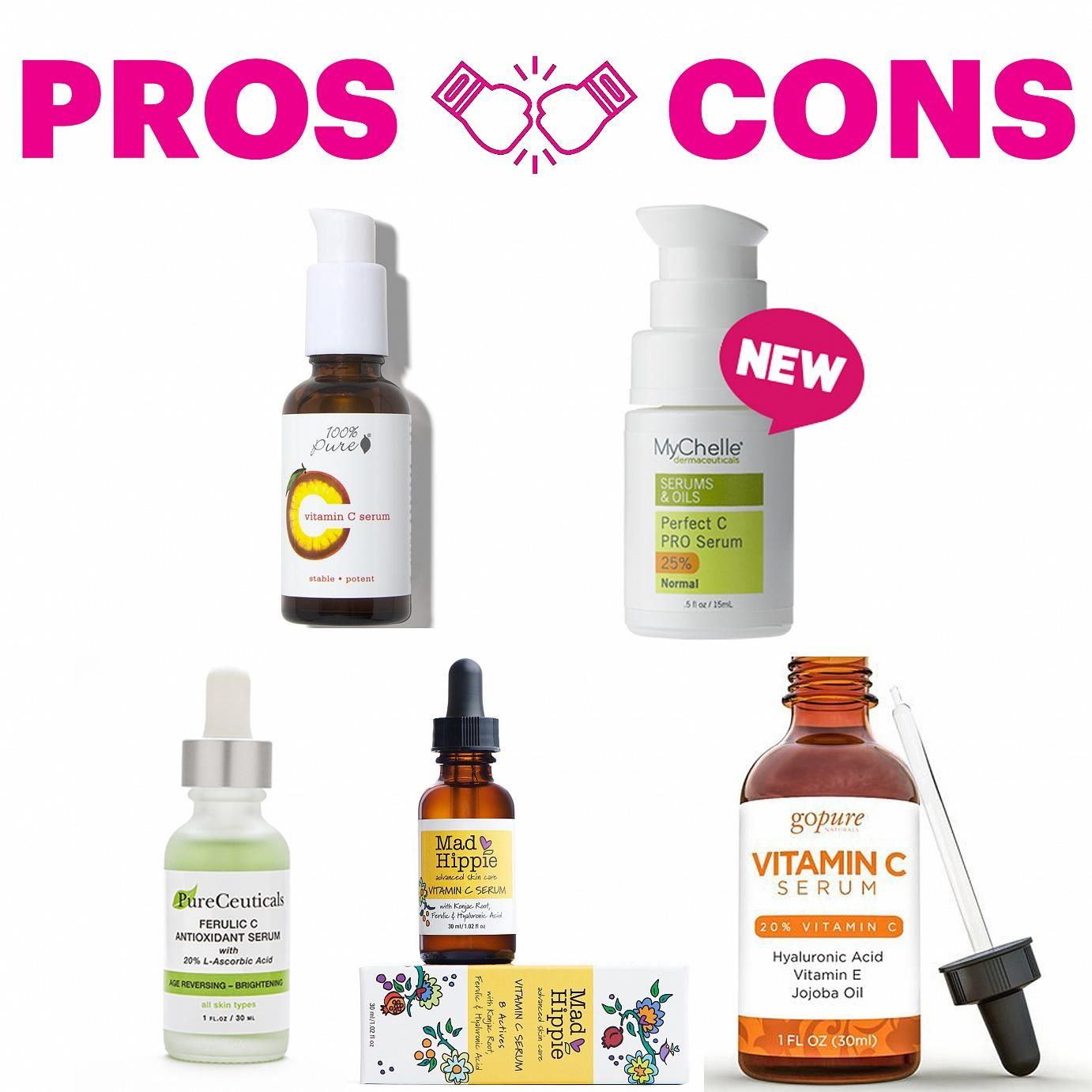 Vitamin C The Pros And Cons Vitamin C Vitamin C Serum Skin Care