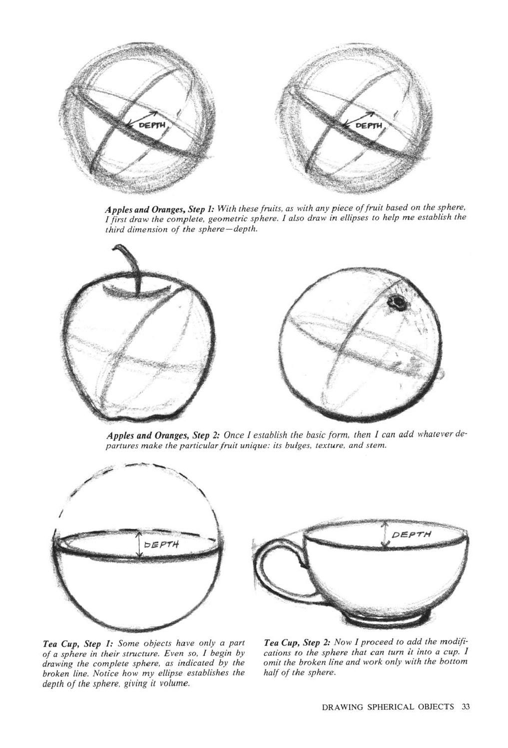 How to draw what you see | sketching | Drawings, Still life