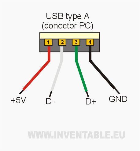 LEDs al USB todos los ejemplos Taringa! Facebook