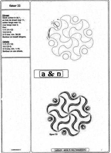 figuur 33