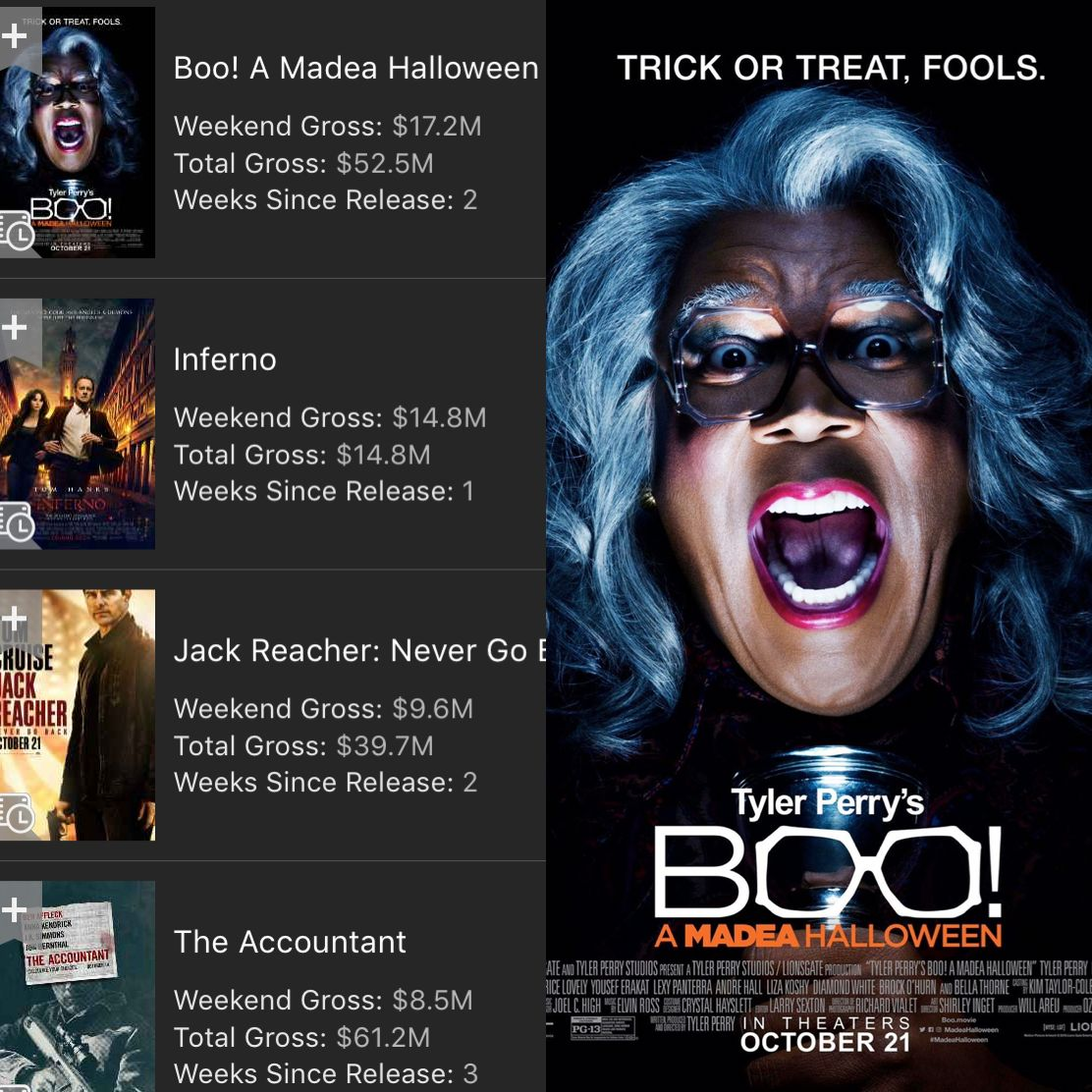 BOO! A Madea Halloween is the #1 Movie in America for the 2nd week ...