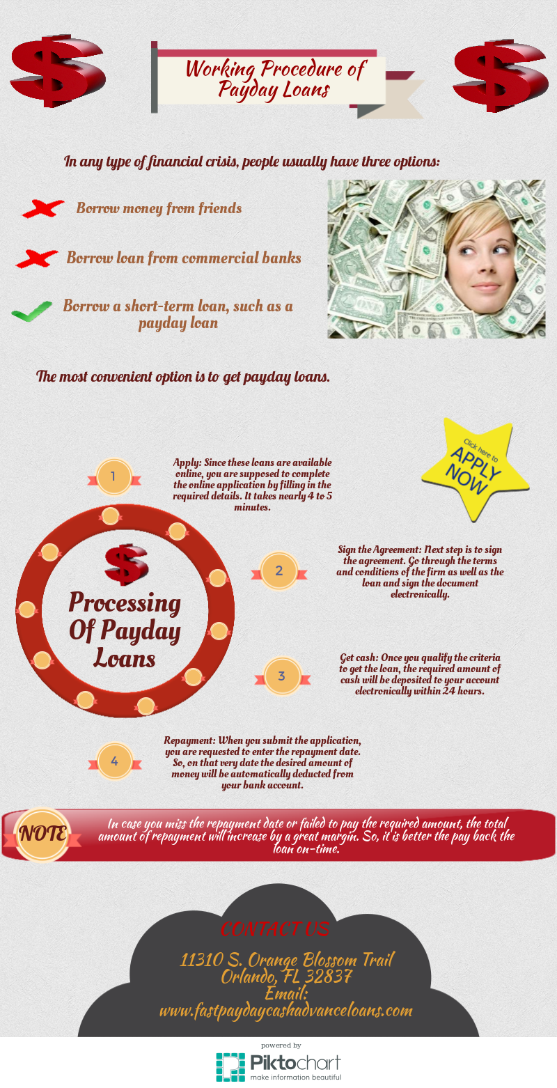 Income based personal loans photo 7