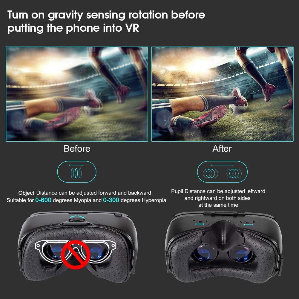DESTEK V4 VR, 103°FOV, Eye Protected HD Virtual Reality