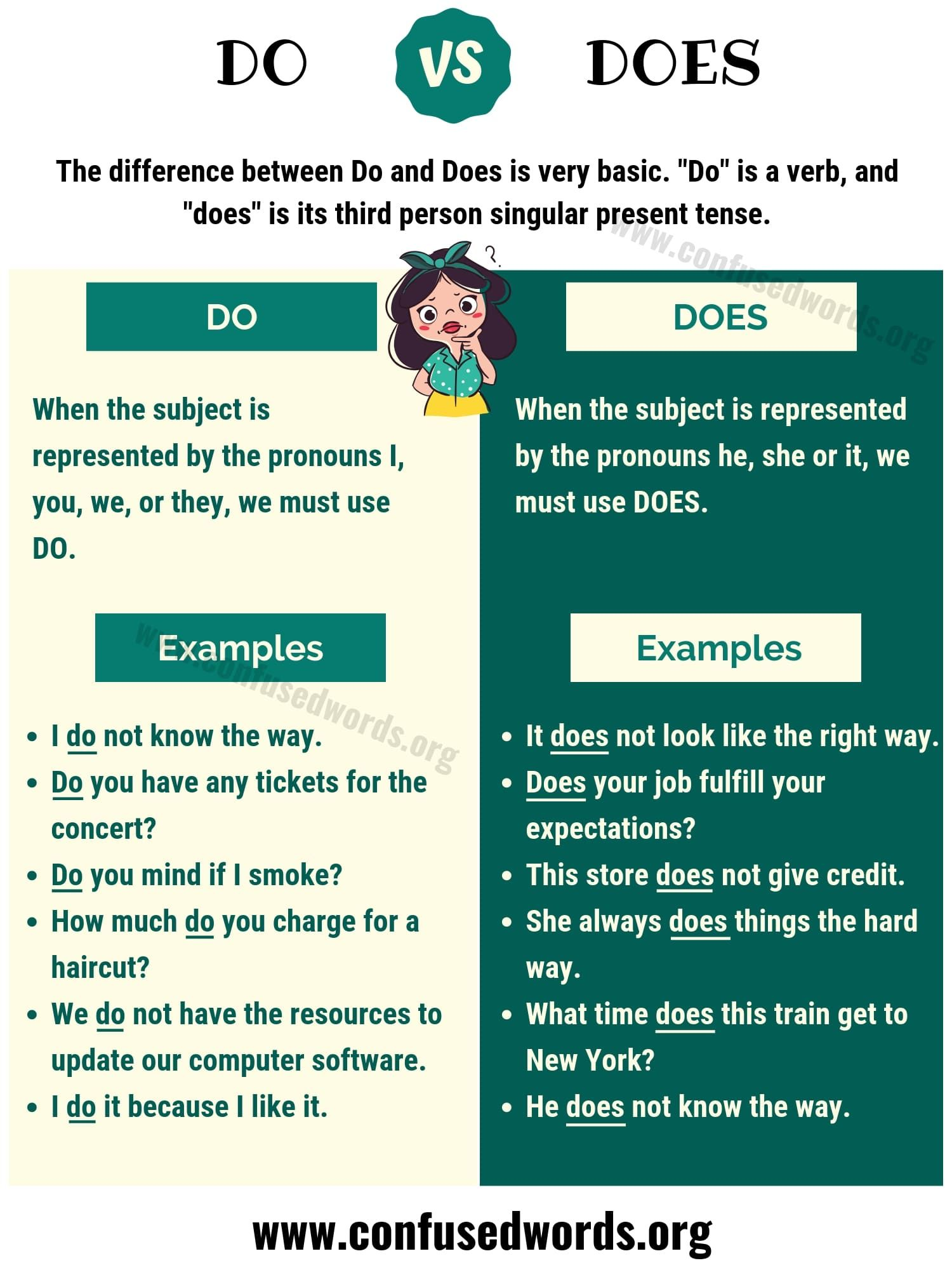 Do Vs Does How To Use Does Vs Do In Sentences