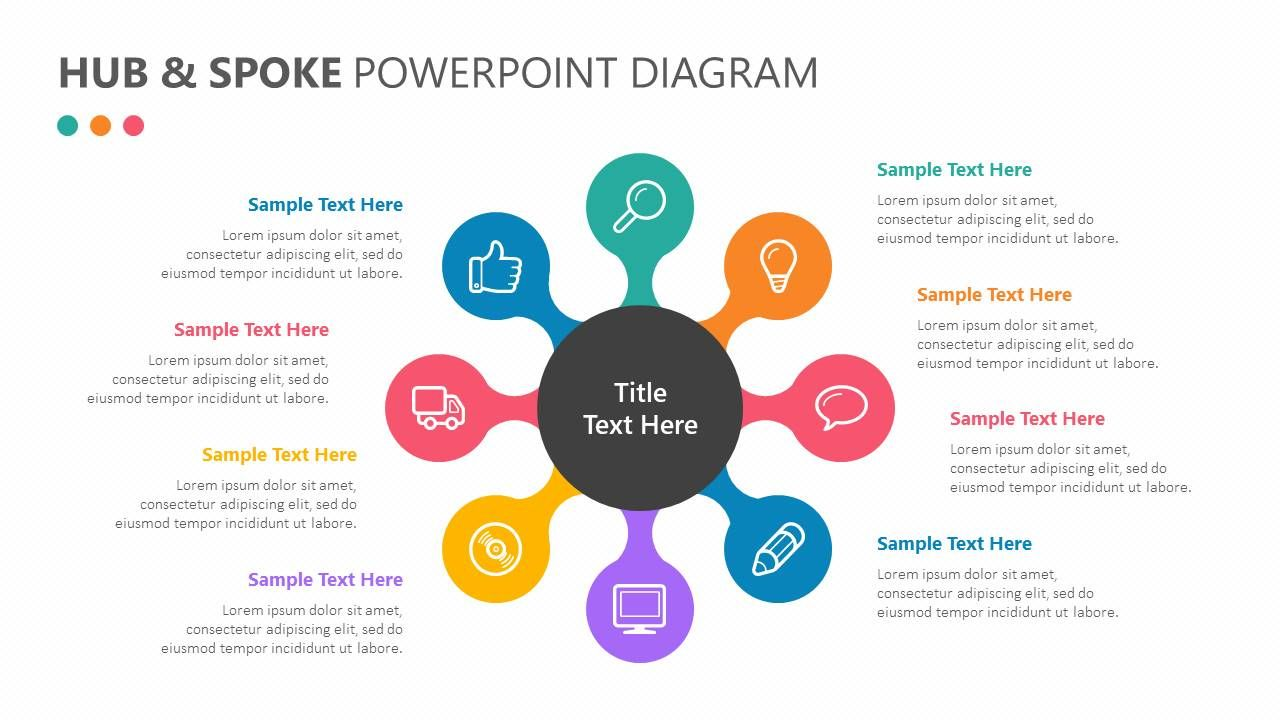 hub spoke powerpoint diagram related templates 7 step circular diagram for powerpoint internal audit powerpoint template gear diagram powerpoint template  [ 1280 x 720 Pixel ]
