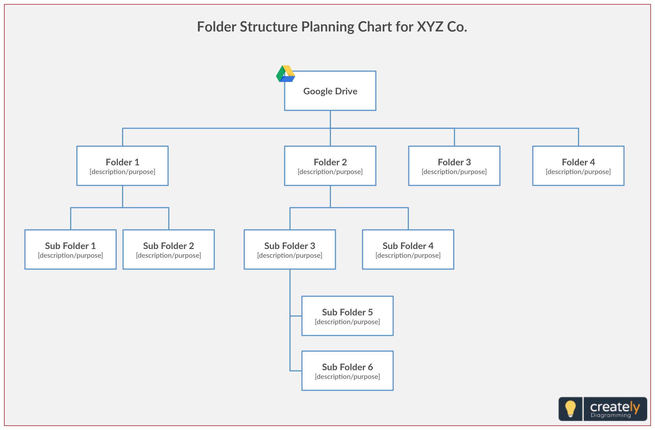 medium resolution of google drive folder structure template is the way google drive is organized and how files and