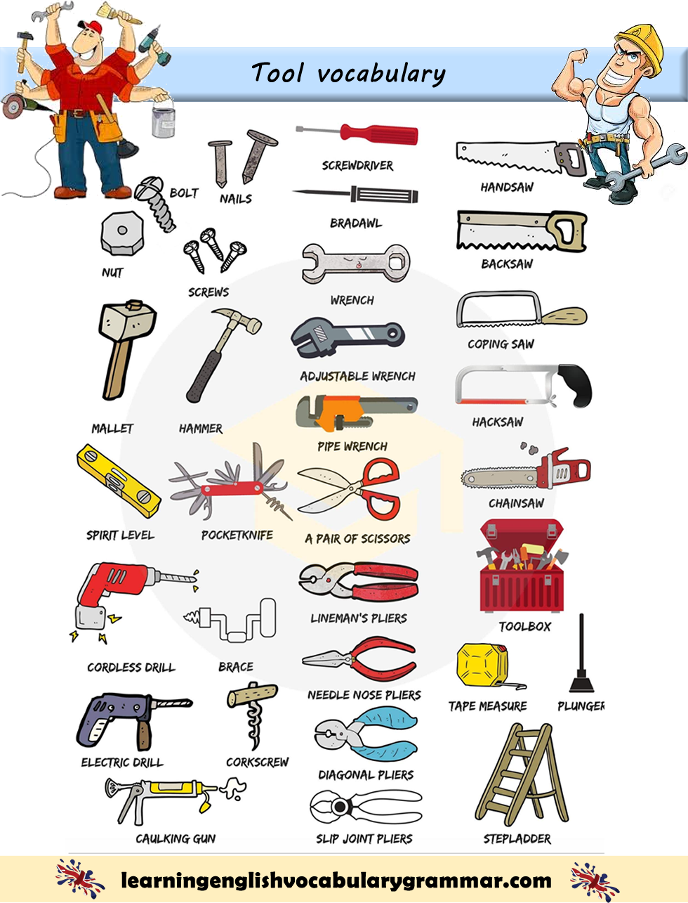 Tools And Hardware Vocabulary List With English Words Learning English For Kids English Vocabulary English Words