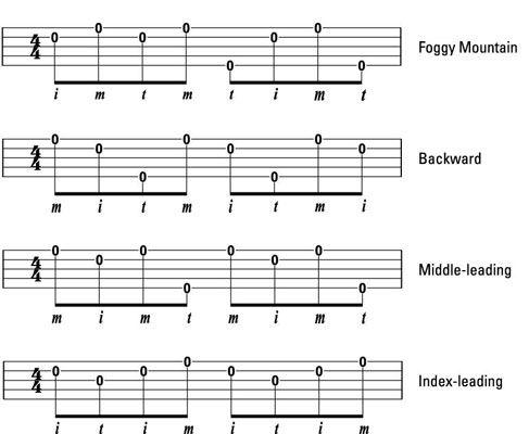 Image1g Banjo Pinterest Banjo