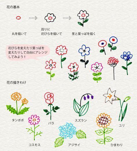 3 8 植物や風景を描こう 4色ボールペンで かわいいイラスト描ける