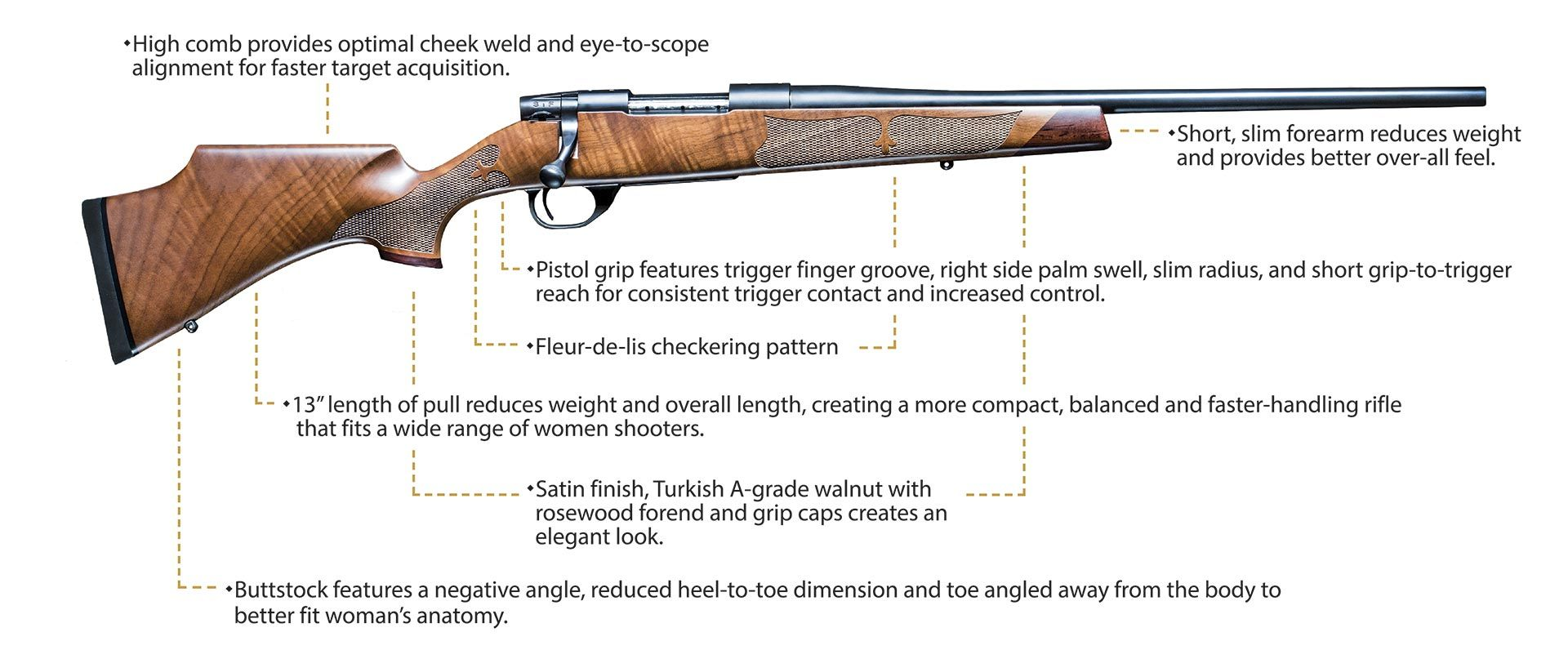 Weatherby Women of Weatherby Trigger finger, Reduce