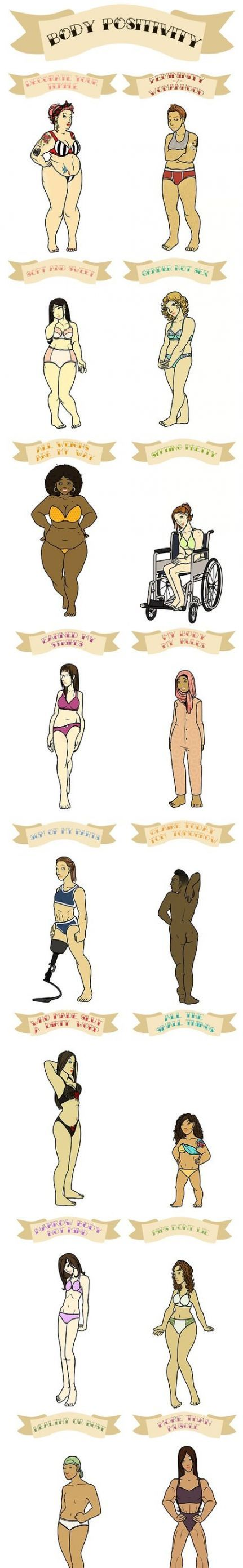 New quotes beautiful women feminism body positive 30 ideas #quotes