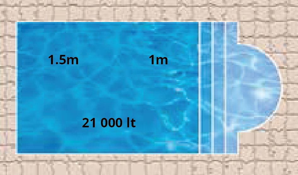 Swimming Pool Shapes Designs In 2020