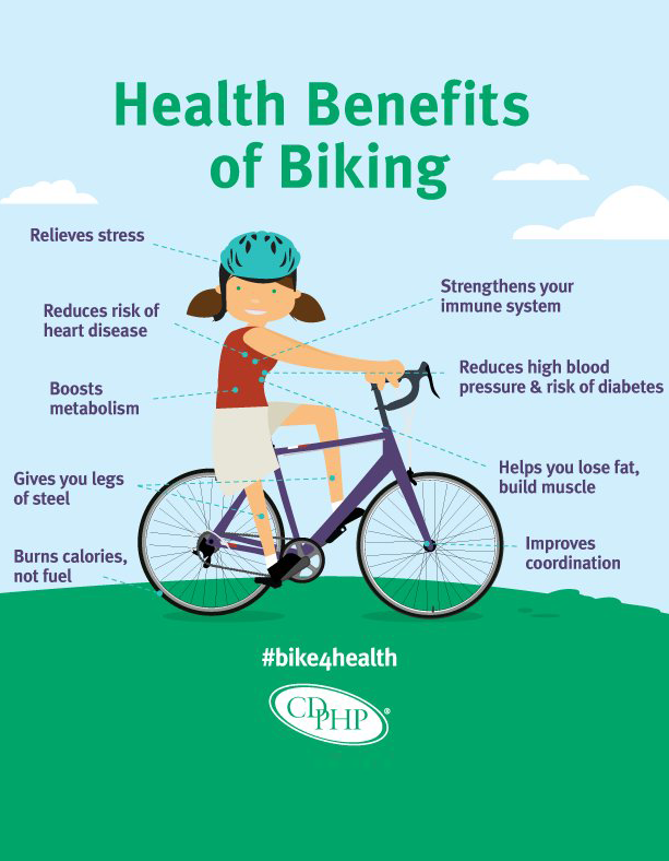 Benefits Of Biking Does Your Child Know How To Ride A Bike