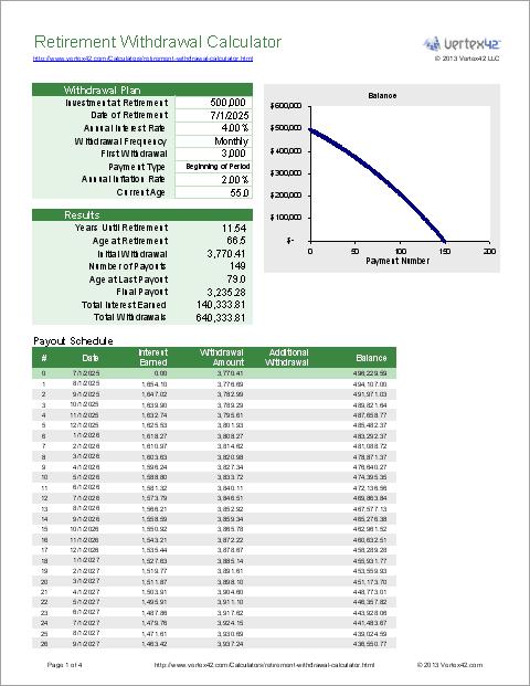 Retirement Withdrawal Calculator Annuity Calculator Retirement Calculator Retirement Savings Calculator