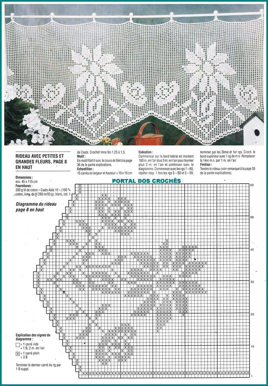 PORTAL DOS CROCHÊS: BANDÔS E CORTINAS | puntos crochet | Croché ...