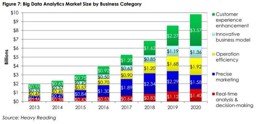Roundup Of Analytics, Big Data \ Business Intelligence Forecasts - data analysis