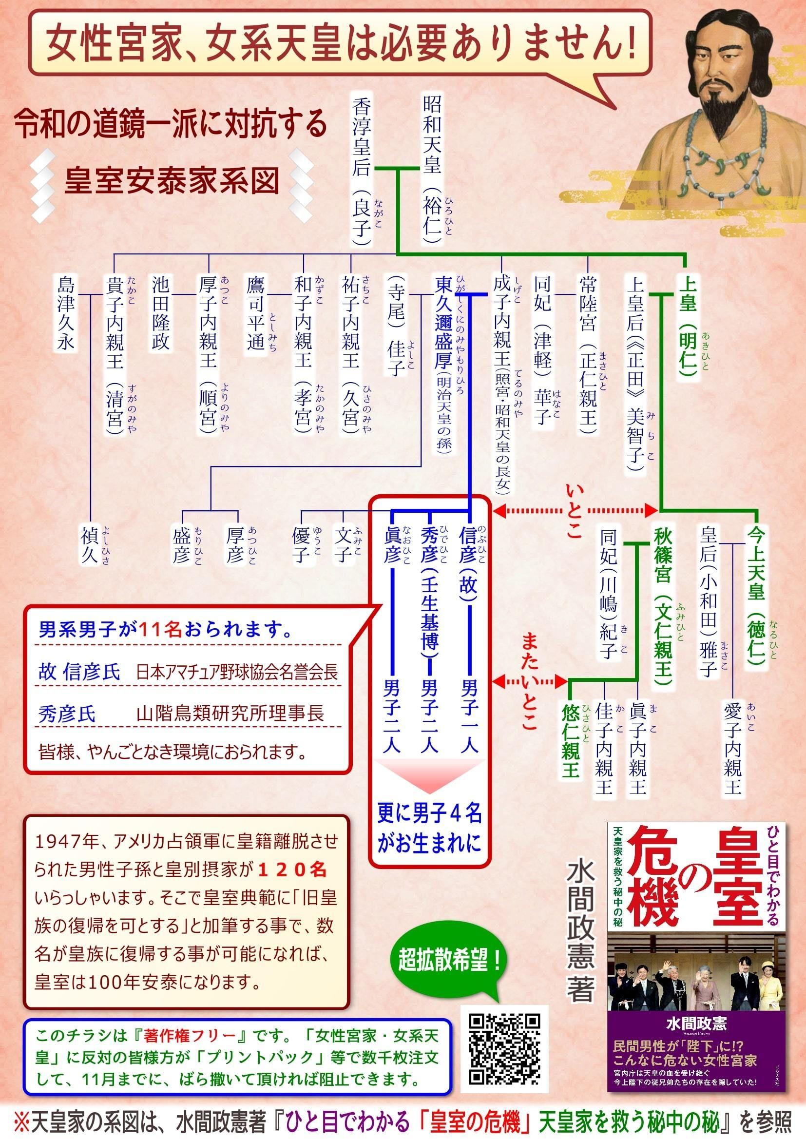 ボード 日本神話 のピン