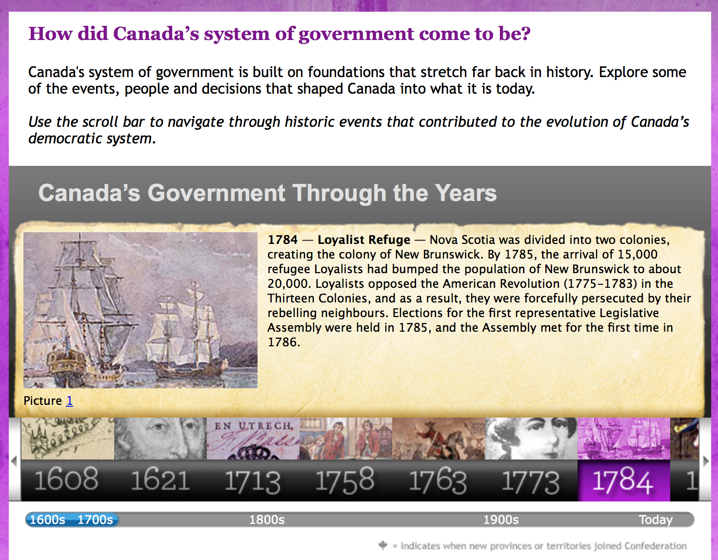 Canadian Government Through The Years Possible For Grade