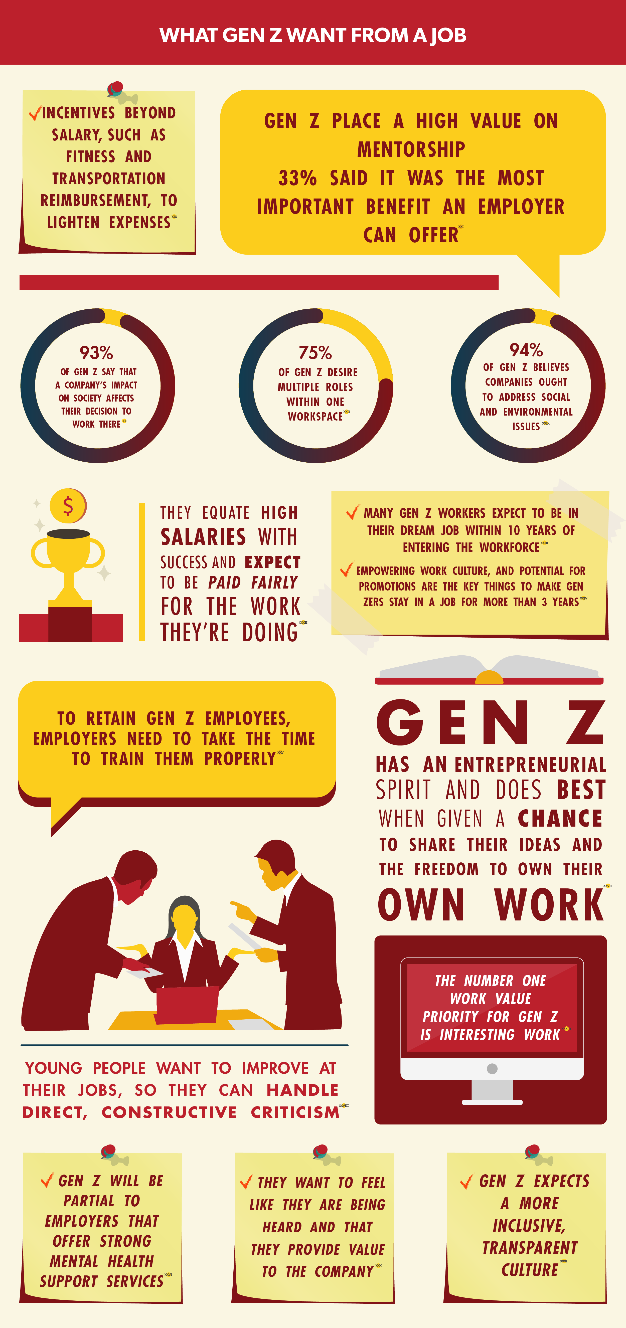Infographic How To Attract Retain And Engage Gen Z Employees In
