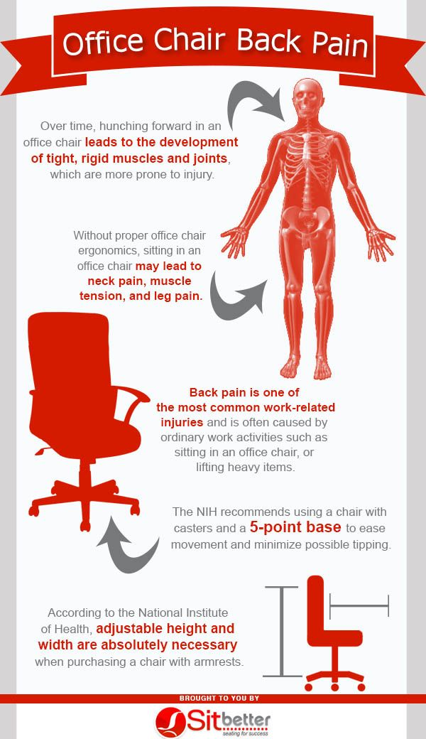 The NIH recommends using a chair with casters and a 5-point base to ease movement and minimize possible tipping.