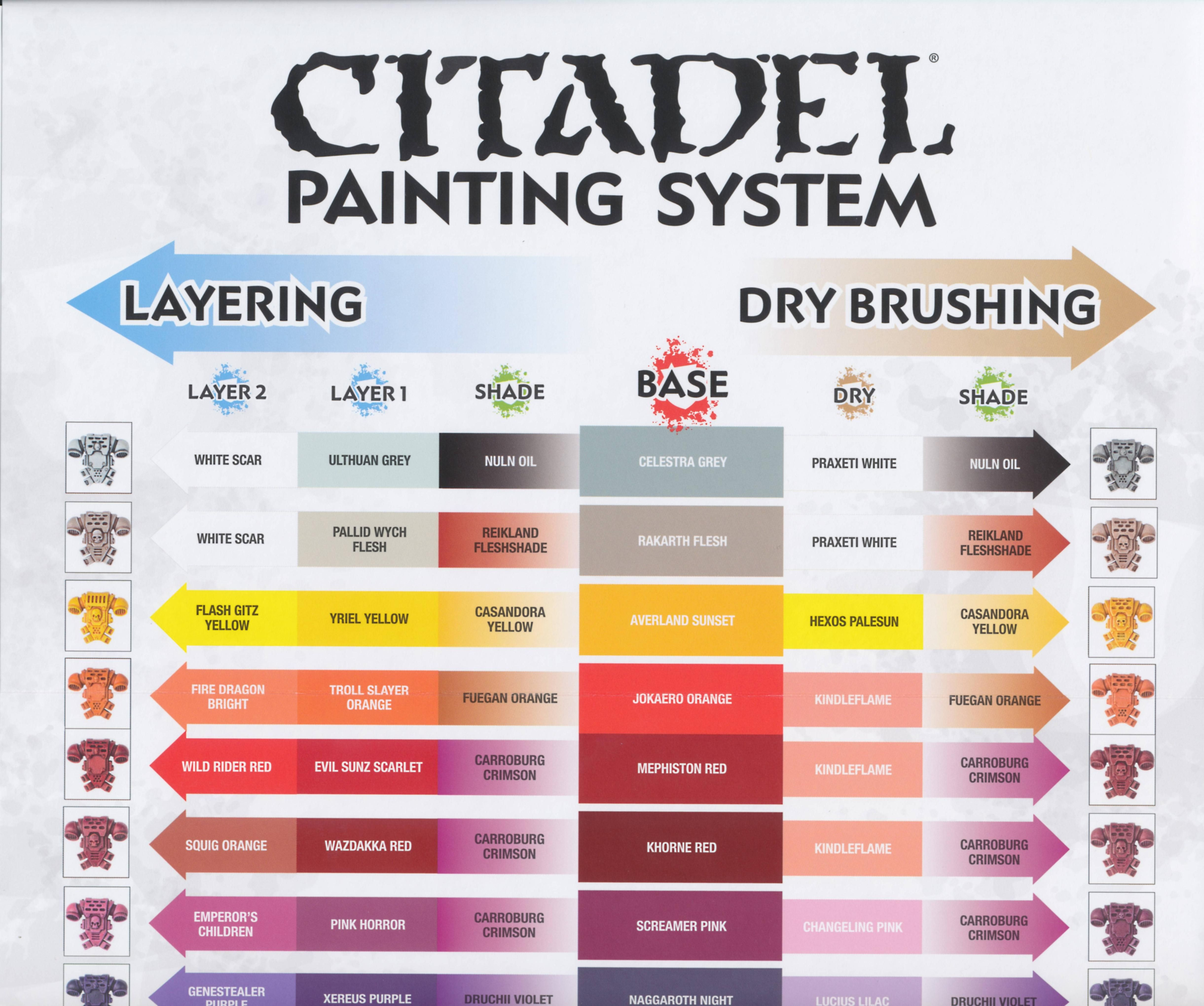 Mixing The Entire Citadel Color Line With Just A Few Colors Painting Tutorials Warhammer Paint Paint Charts Painting Tutorial