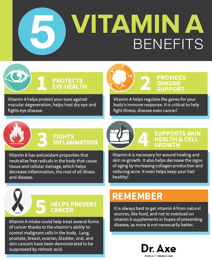 Vitamin A Benefits Dosage Risks And Side Effects Dr Axe Coconut Health Benefits Health Vitamins