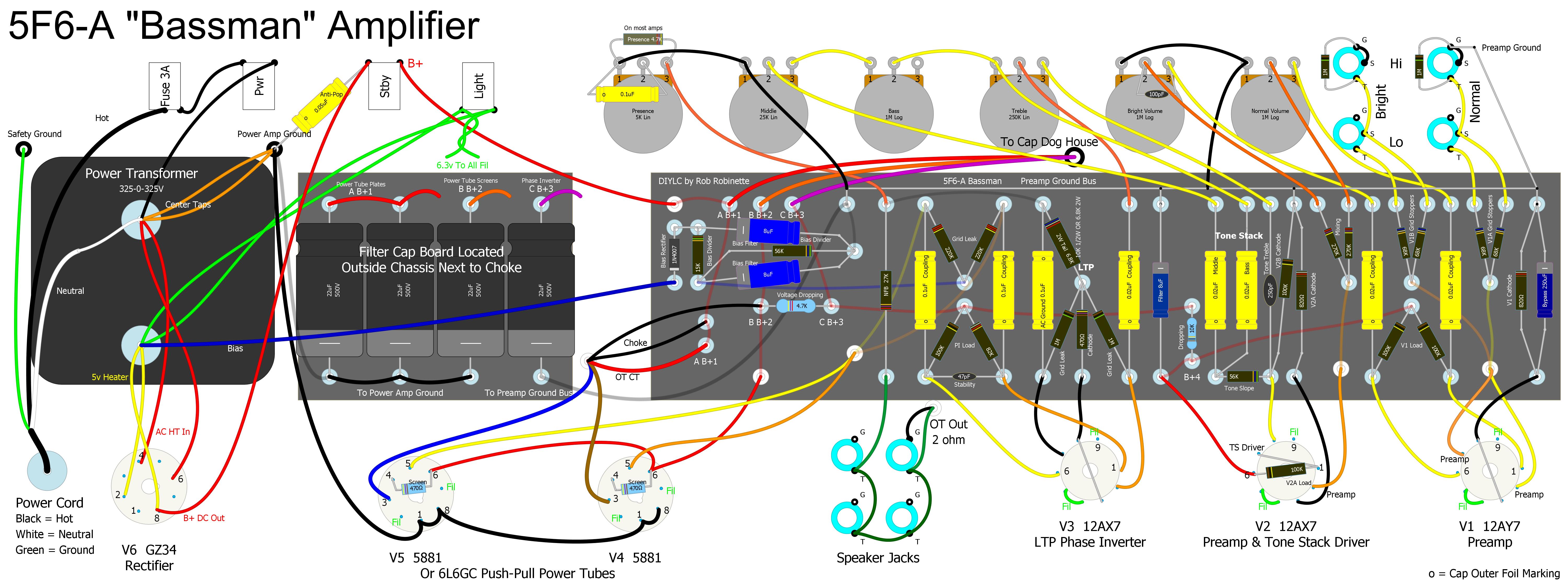 d9be46ed79e272a6bc7ac4e0f07fda10 Hand Wired Tube Amp Wiring Diagram on