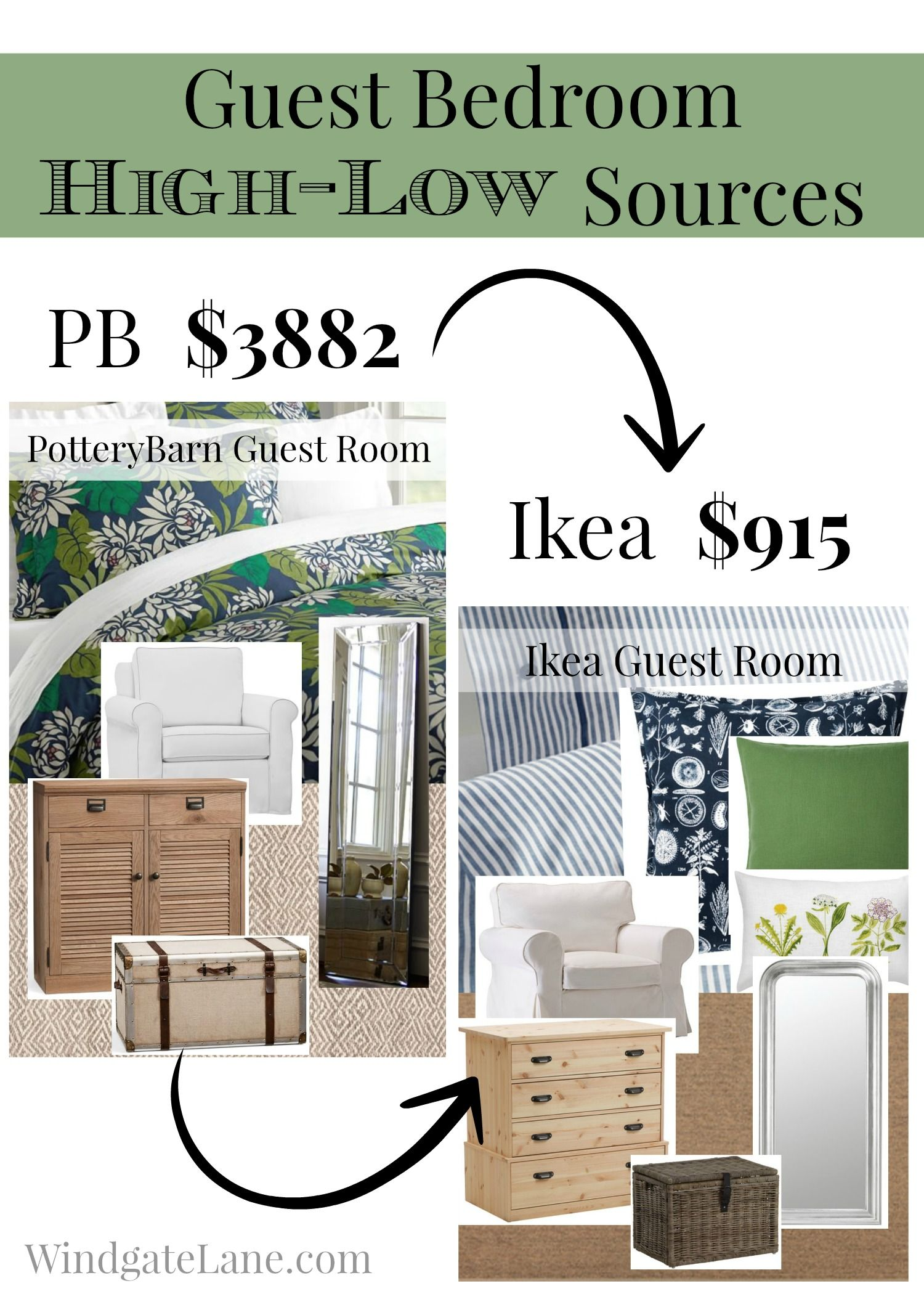 Pottery Barn vs Ikea HighLow Decorating Sources