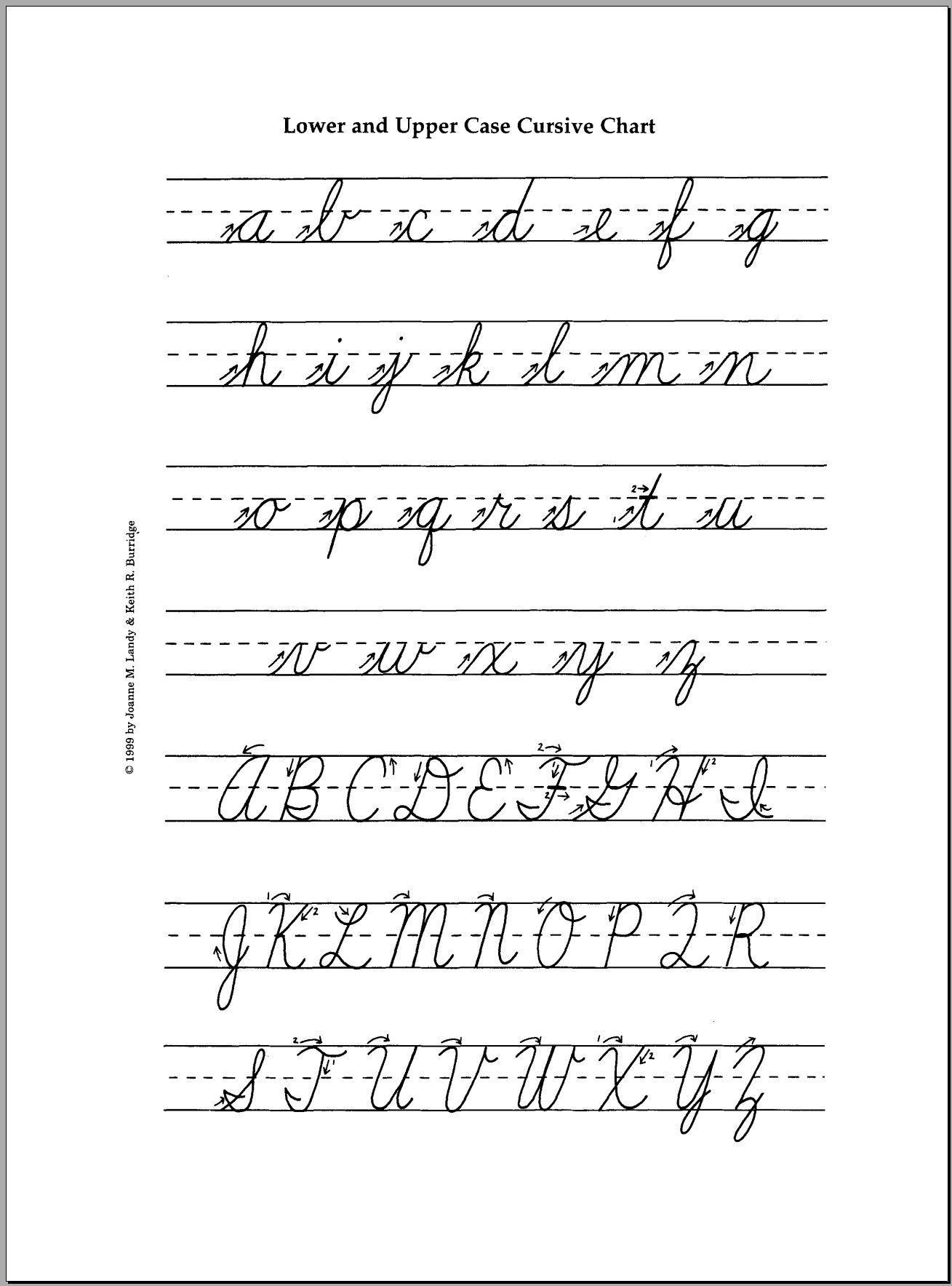 Free Cursive Letters A Z Pictures