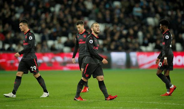 Arsenal player ratings Tepid Gunners fire blanks against West Ham - best of epl table