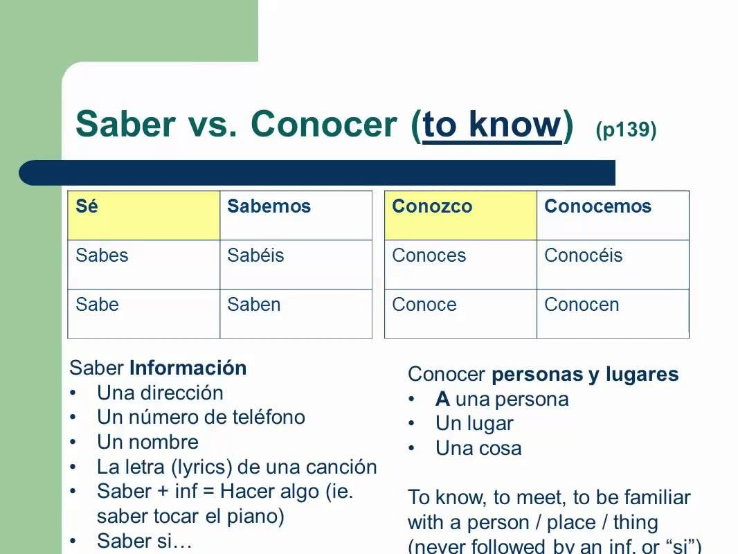 saber vs conocer spanish resources pinterest. Black Bedroom Furniture Sets. Home Design Ideas