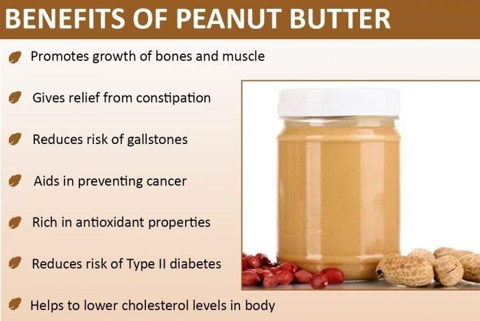 Benefits of Peanut Butter for Children Is peanut butter healthy? Learn Here Health Benefits of Peanut Butter for Children!Is peanut butter healthy? Learn Here Health Benefits of Peanut Butter for Children!