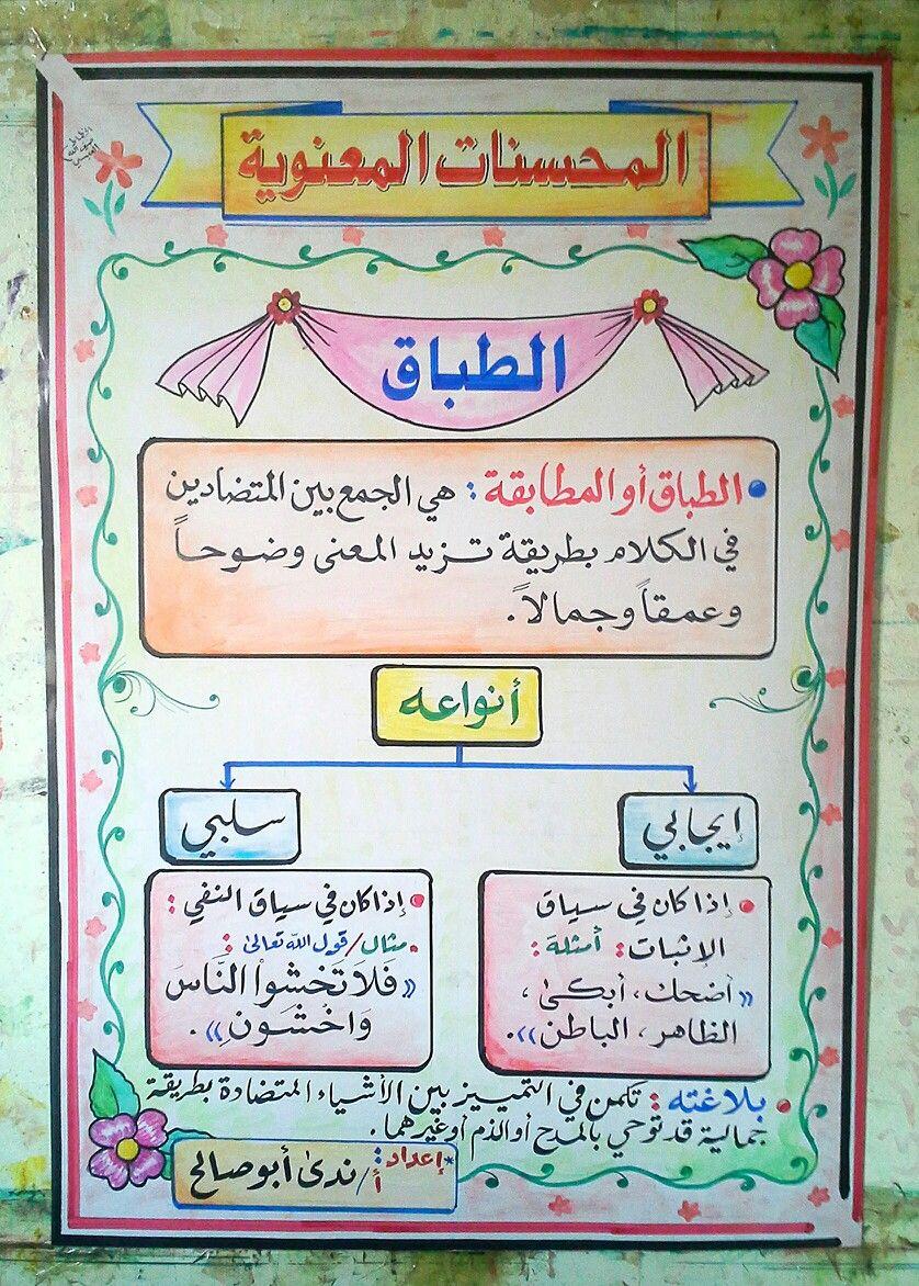 المحسنات المعنوية الطباق Learn Arabic Language Arabic Language Learning Arabic