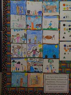 Family Traditions Family Traditions Lesson Kindergarten Social