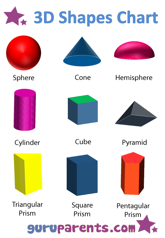 how to draw solid shapes