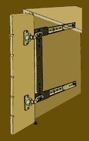 Ordinaire Retractable Cupboard Door Hinges   Google Search