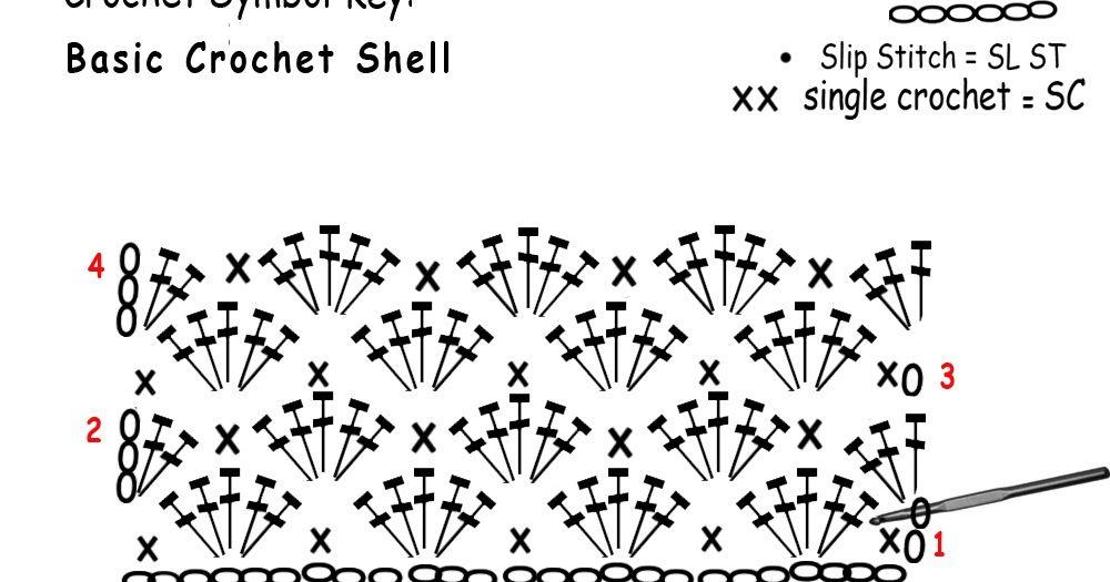 How to make Crochet Shell Stitch | Crochet | Pinterest | Tejido y ...